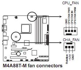 Back Of Motherboard Diagram besides Usb Motherboard Diagram likewise Motherboard Reset Switch also Wiring Diagram For Dell Laptop Battery as well Dell Audio Cable. on asus motherboard usb pinout